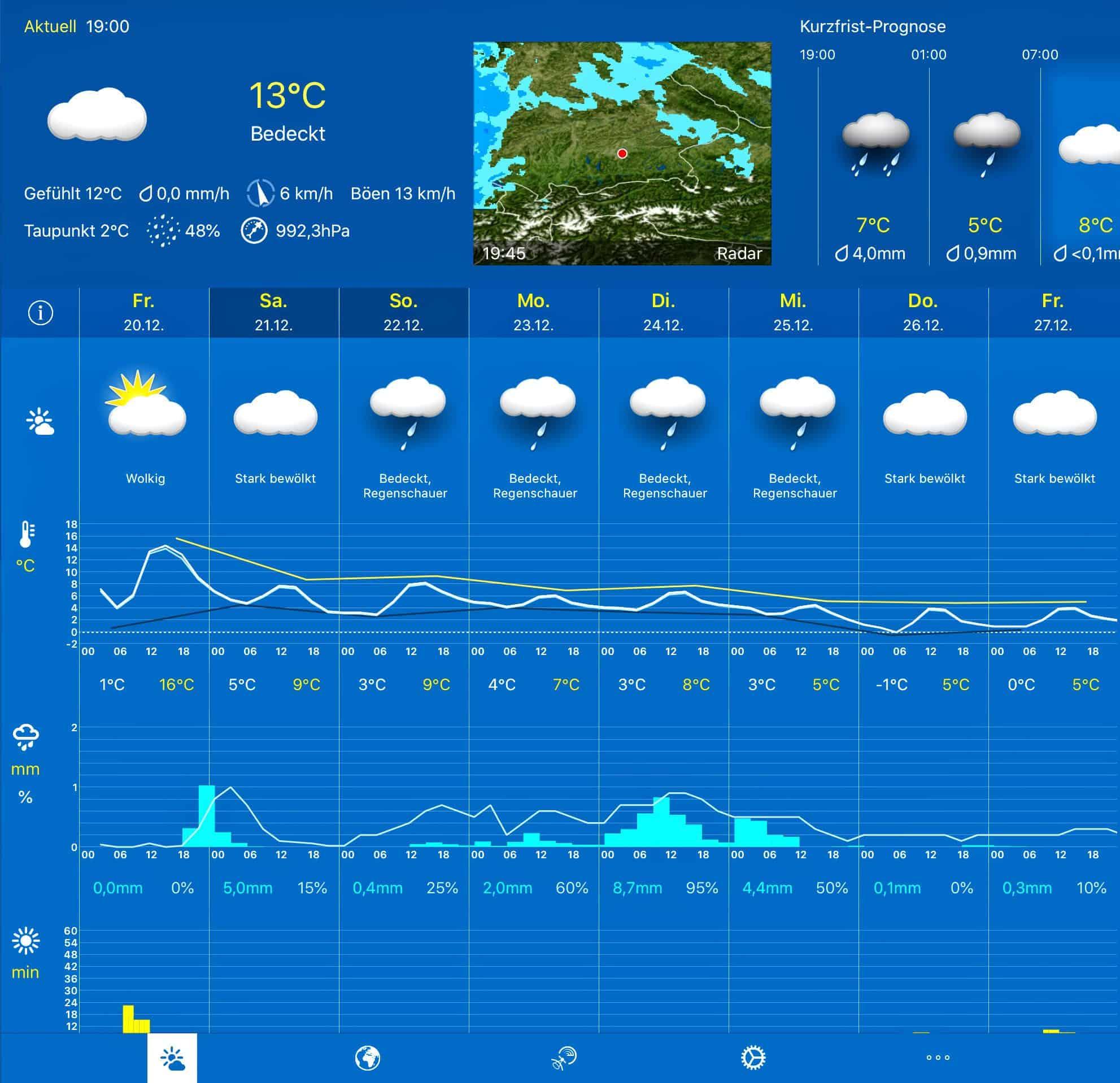Verlässlichkeit von Wettervorhersagen 2
